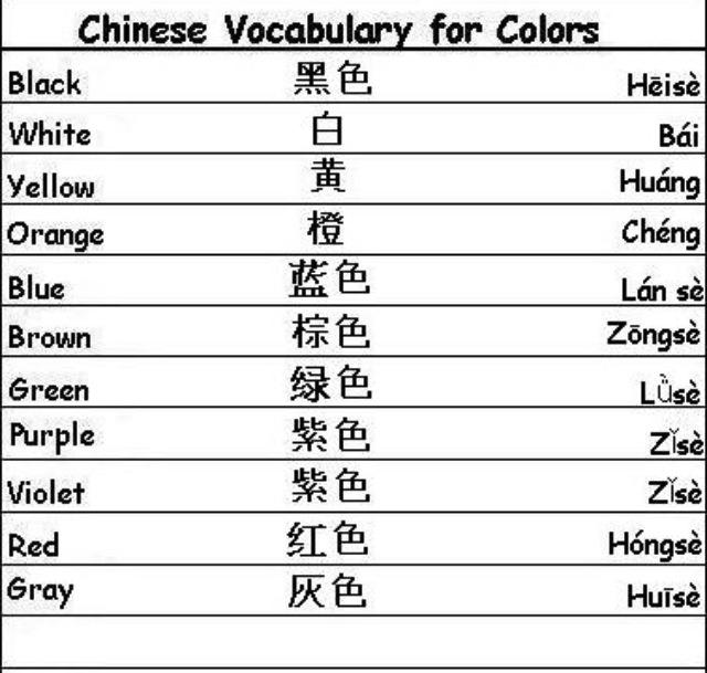Pimsleur basic mandarin chinese audio book 5 cd discount learn pimsleur basic mandarin chinese audio book 5 cd discount learn to speak mandarin chinese indigo books m4hsunfo