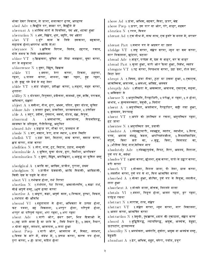 Hindi Dictionary and Phrasebook – Indigo Books